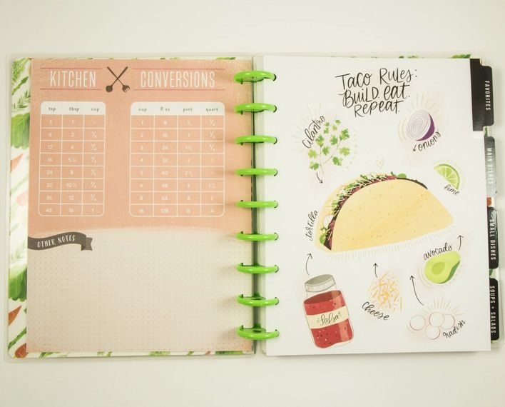 Askaretta Teemat Plannerit Recipes 7337